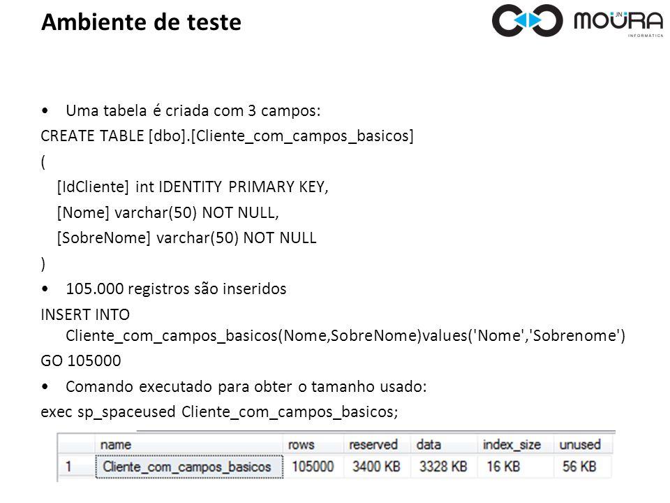 Ambiente de teste Uma tabela é criada com 3 campos: CREATE TABLE [dbo].[Cliente_com_campos_basicos] ( [IdCliente] int IDENTITY PRIMARY KEY, [Nome] varchar(50) NOT NULL, [SobreNome] varchar(50) NOT NULL ) 105.000 registros são inseridos INSERT INTO Cliente_com_campos_basicos(Nome,SobreNome)values( Nome , Sobrenome ) GO 105000 Comando executado para obter o tamanho usado: exec sp_spaceused Cliente_com_campos_basicos;