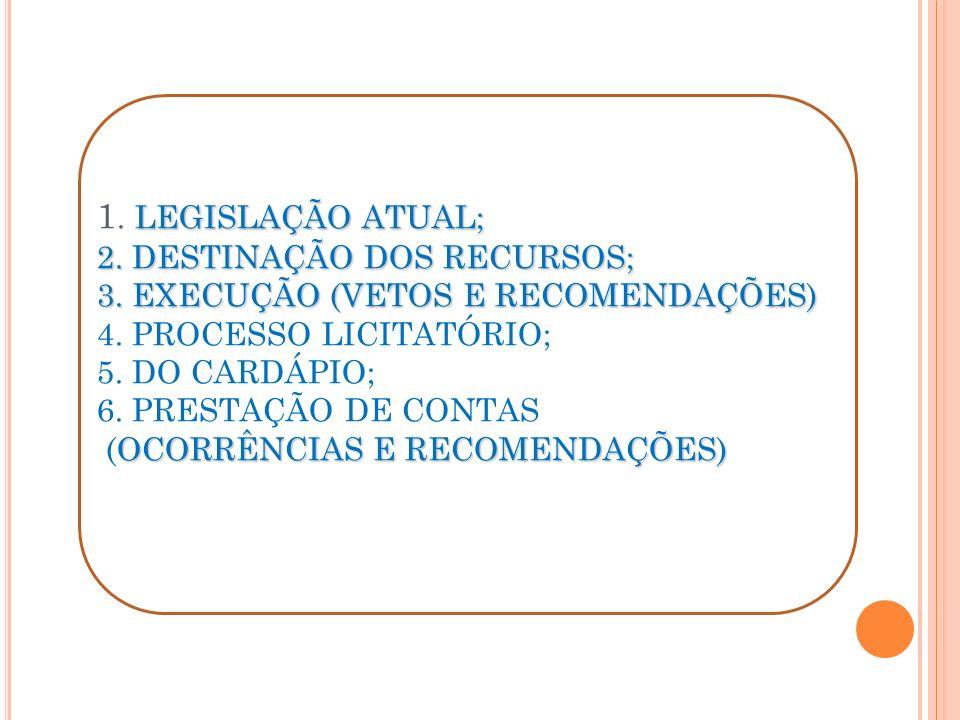 LEGISLAÇÃO ATUAL; 2.DESTINAÇÃO DOS RECURSOS; 3.