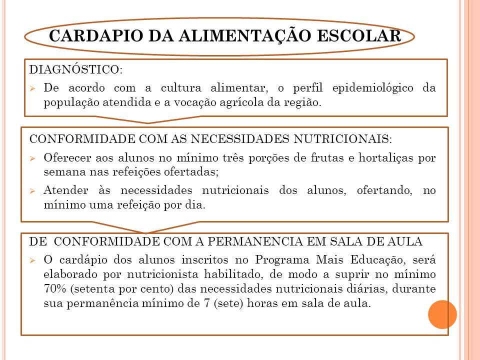 CARDAPIO DA ALIMENTAÇÃO ESCOLAR DIAGNÓSTICO: De acordo com a cultura alimentar, o perfil epidemiológico da população atendida e a vocação agrícola da região.