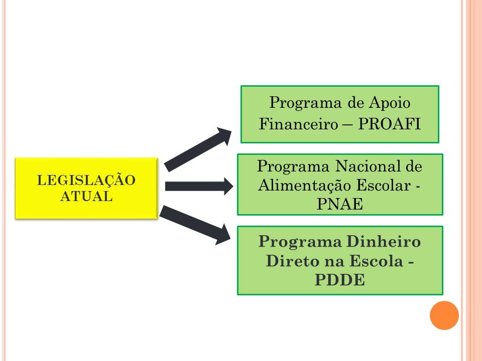 Programa de Apoio Financeiro – PROAFI LEGISLAÇÃO ATUAL Programa Dinheiro Direto na Escola - PDDE Programa Nacional de Alimentação Escolar - PNAE