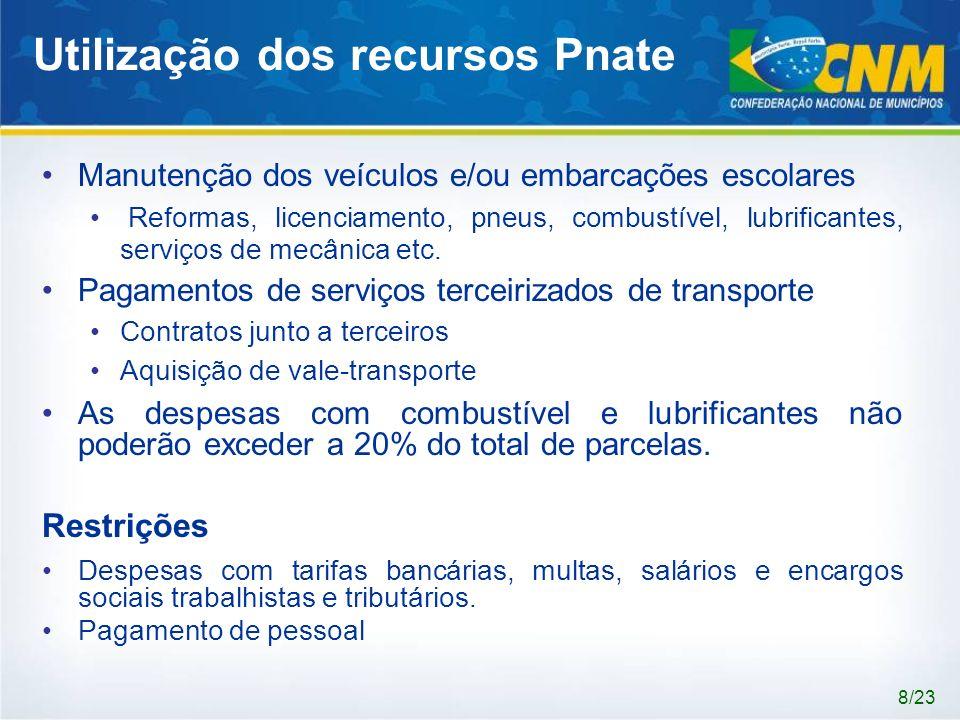 Utilização dos recursos Pnate Manutenção dos veículos e/ou embarcações escolares Reformas, licenciamento, pneus, combustível, lubrificantes, serviços