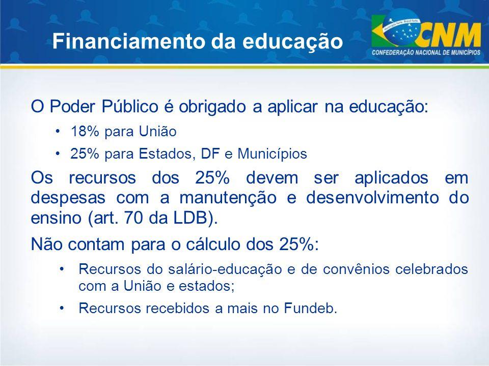 O Fundeb Foi instituído em dez/2006 e implantado em 1°/jan/2007 Tem vigência de 14 anos (até 2020) e contempla todos os alunos da educação básica – da creche ao ensino médio Receitas 2007200820092010 ICMS, FPE, FPM, IPI-exp, Lei Kandir16,66%18,33%20% ITR, IPVA e ITCMD6,66%13,33%20% IPTU, ITBI, ISS e IRRFEstão fora do Fundeb Complementação da União 2008 - PA, MA, AL, BA, CE, PI, PB, PE e AM 2 bi3 bi4,5 bi10% do total Continua obrigatória a aplicação do mínimo constitucional: Diferença do % do Fundeb e os 25% dos impostos próprios Ajustes do Fundeb – 2007, 2008 e 2009