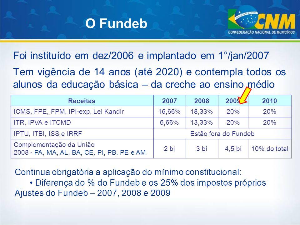 O Fundeb Foi instituído em dez/2006 e implantado em 1°/jan/2007 Tem vigência de 14 anos (até 2020) e contempla todos os alunos da educação básica – da