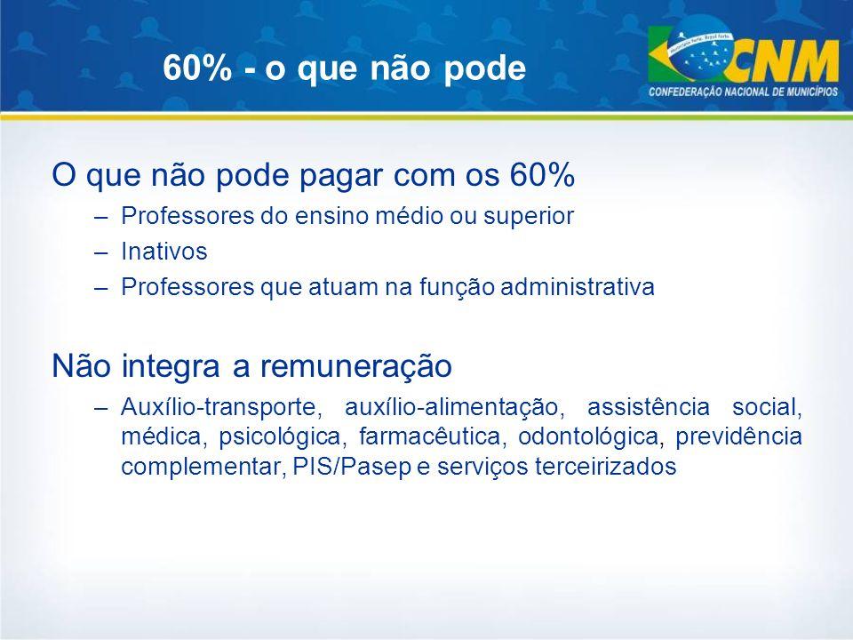 60% - o que não pode O que não pode pagar com os 60% –Professores do ensino médio ou superior –Inativos –Professores que atuam na função administrativ