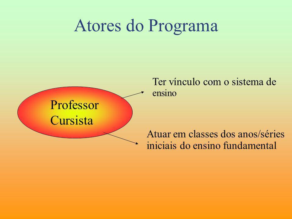 Atores do Programa Professor Cursista Ter vínculo com o sistema de ensino Atuar em classes dos anos/séries iniciais do ensino fundamental