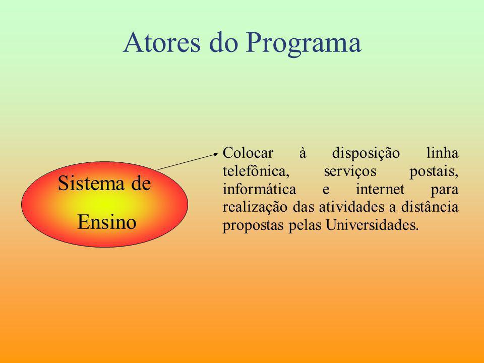 Atores do Programa Sistema de Ensino Colocar à disposição linha telefônica, serviços postais, informática e internet para realização das atividades a