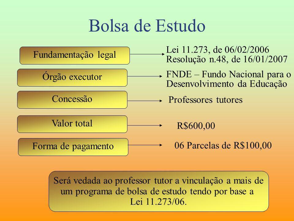 Bolsa de Estudo Fundamentação legal Órgão executor FNDE – Fundo Nacional para o Desenvolvimento da Educação Concessão Professores tutores Será vedada
