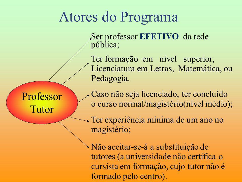 Atores do Programa Professor Tutor Ser professor EFETIVO da rede pública; Ter formação em nível superior, Licenciatura em Letras, Matemática, ou Pedag
