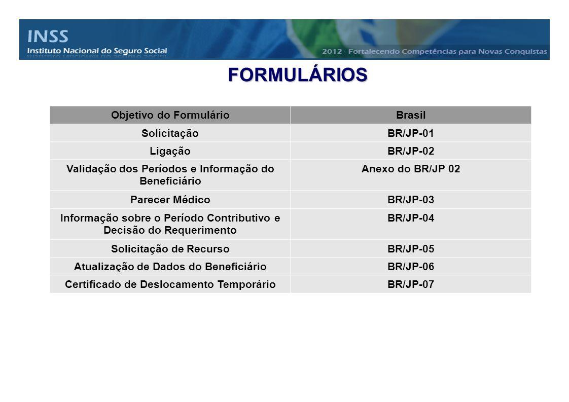 FORMULÁRIOS Objetivo do FormulárioBrasil SolicitaçãoBR/JP-01 LigaçãoBR/JP-02 Validação dos Períodos e Informação do Beneficiário Anexo do BR/JP 02 Par