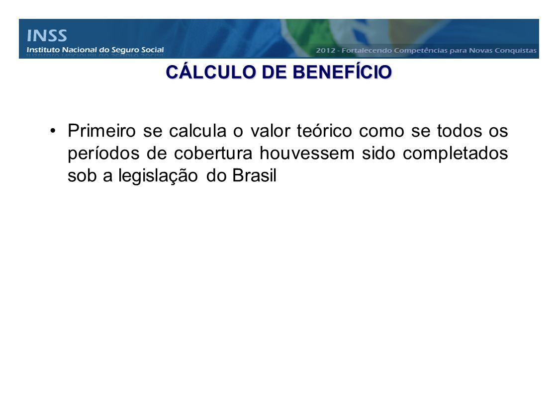 CÁLCULO DE BENEFÍCIO Primeiro se calcula o valor teórico como se todos os períodos de cobertura houvessem sido completados sob a legislação do Brasil