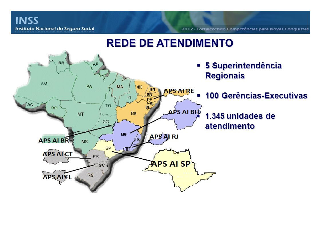 REDE DE ATENDIMENTO REDE DE ATENDIMENTO 5 Superintendência Regionais 5 Superintendência Regionais 100 Gerências-Executivas 100 Gerências-Executivas 1.