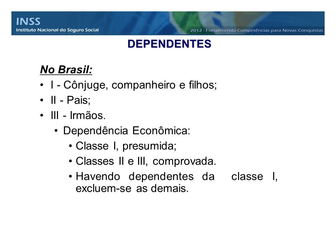 DEPENDENTES No Brasil: I - Cônjuge, companheiro e filhos; II - Pais; III - Irmãos. Dependência Econômica: Classe I, presumida; Classes II e III, compr