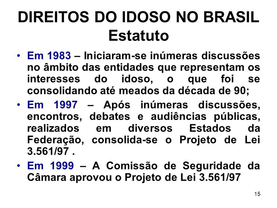 15 DIREITOS DO IDOSO NO BRASIL Estatuto Em 1983 – Iniciaram-se inúmeras discussões no âmbito das entidades que representam os interesses do idoso, o q
