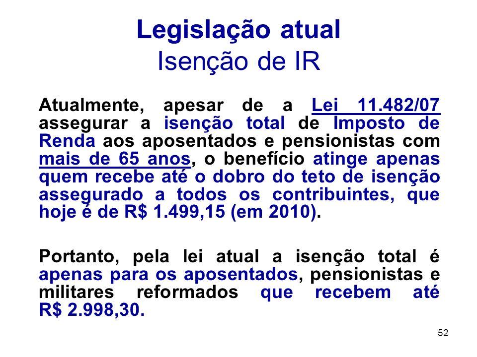 52 Legislação atual Isenção de IR Atualmente, apesar de a Lei 11.482/07 assegurar a isenção total de Imposto de Renda aos aposentados e pensionistas c
