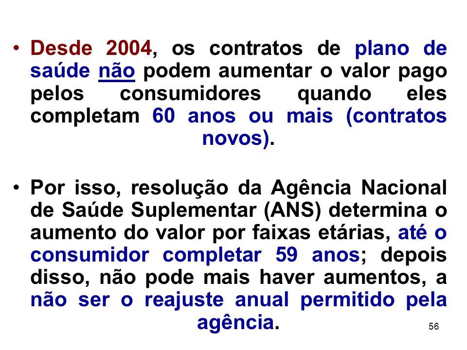 56 Desde 2004, os contratos de plano de saúde não podem aumentar o valor pago pelos consumidores quando eles completam 60 anos ou mais (contratos novo