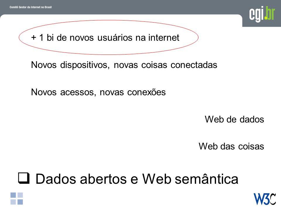 Novos dispositivos, novas coisas conectadas Novos acessos, novas conexões Web de dados Web das coisas Dados abertos e Web semântica