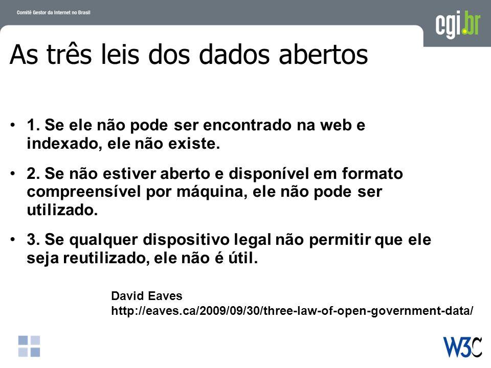 As três leis dos dados abertos 1.Se ele não pode ser encontrado na web e indexado, ele não existe.
