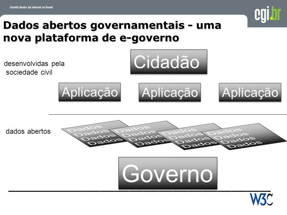 ______________________________________________________ Dados abertos governamentais - uma nova plataforma de e-governo dados abertos desenvolvidas pela sociedade civil