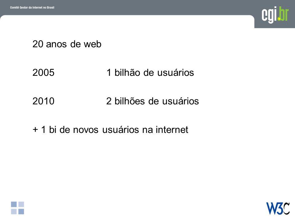 20 anos de web 2005 1 bilhão de usuários 2010 2 bilhões de usuários + 1 bi de novos usuários na internet