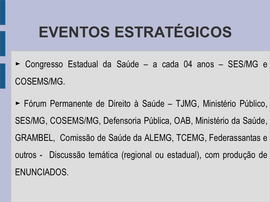 EVENTOS ESTRATÉGICOS Comitê Executivo Estadual da Saúde de Minas Gerais – Instituído pelo Conselho Nacional de Justiça (CNJ) – TJMG, MPMG - Justiça Federal, SES/MG, COSEMS/MG, DPF, DPE, MPF, Estadual, OAB, AGE, e outros.