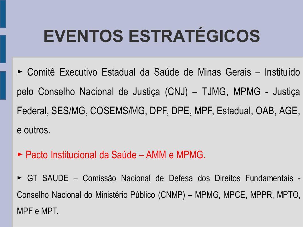 EVENTOS ESTRATÉGICOS Comitê Executivo Estadual da Saúde de Minas Gerais – Instituído pelo Conselho Nacional de Justiça (CNJ) – TJMG, MPMG - Justiça Fe