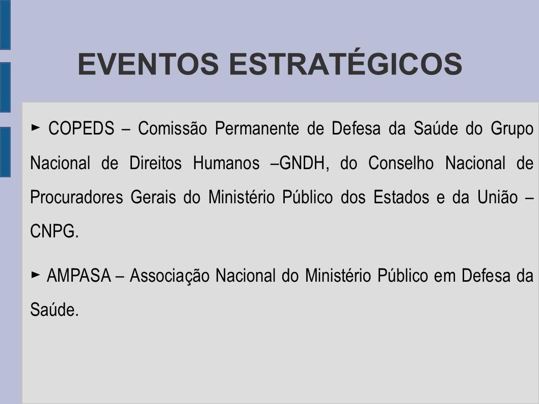 EVENTOS ESTRATÉGICOS COPEDS – Comissão Permanente de Defesa da Saúde do Grupo Nacional de Direitos Humanos –GNDH, do Conselho Nacional de Procuradores