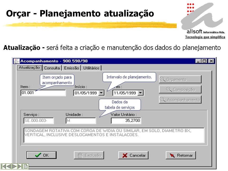 Orçar - Planejamento Planejamento : será montado o planejamento da Obra a partir dos dados orçados. Serão informados os itens do orçamento, as datas i