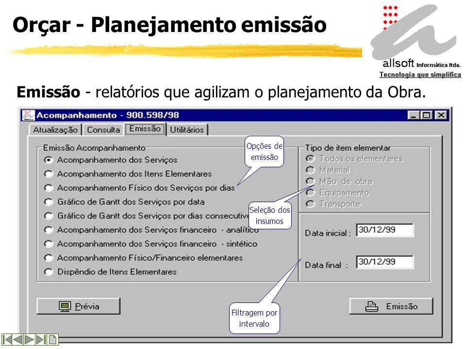 Orçar - Planejamento atualização Atualização - será feita a criação e manutenção dos dados do planejamento Item orçado para acompanhamento Intervalo d