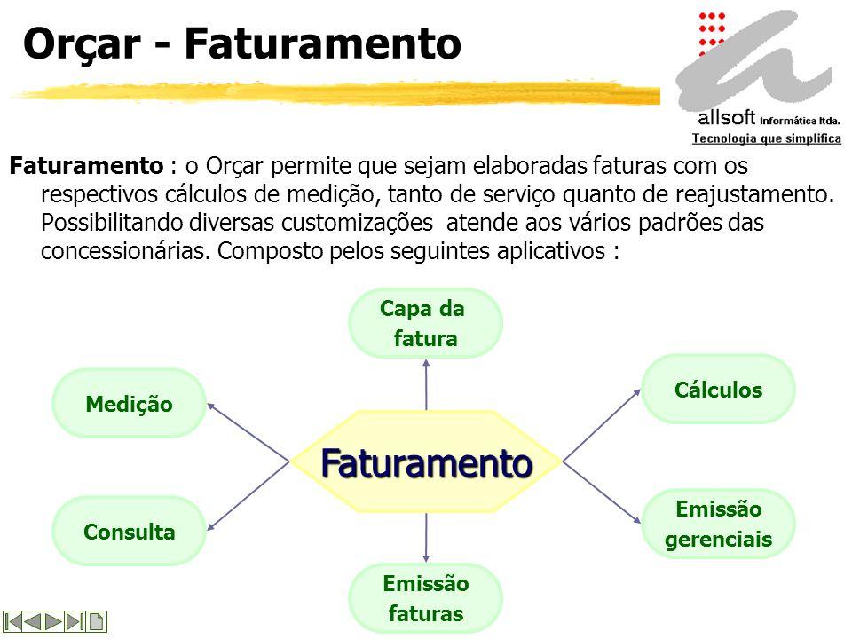 Orçar - Planejamento emissão Emissão - relatórios que agilizam o planejamento da Obra. Opções de emissão Seleção dos insumos Filtragem por intervalo