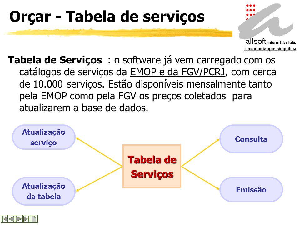 Orçar - Tabelas Tabelas : o Orçar já vem com os catálogos de serviços, elementares e composições da EMOP e da Fundação Getúlio Vargas, isto quer dizer