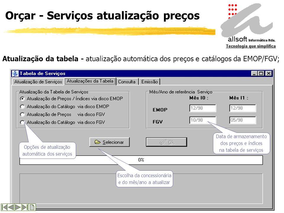 Orçar - Tabela de serviços Tabela de Serviços : o software já vem carregado com os catálogos de serviços da EMOP e da FGV/PCRJ, com cerca de 10.000 se