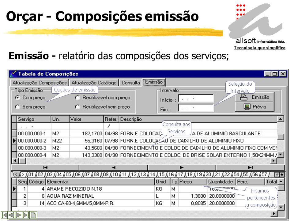 Orçar-Tabela composições Tabela de Composições : o Orçar vem com todas as composições dos serviços fornecidos pela EMOP e Fundação Getúlio Vargas. São