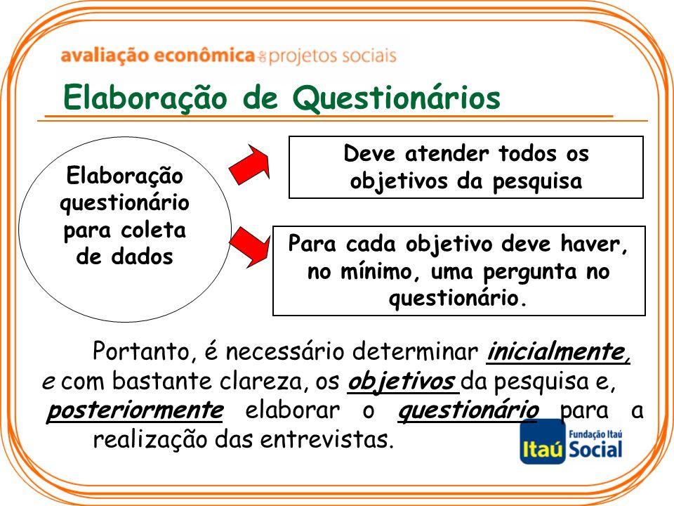 Elaboração de Questionários Elaboração questionário para coleta de dados Deve atender todos os objetivos da pesquisa Para cada objetivo deve haver, no mínimo, uma pergunta no questionário.