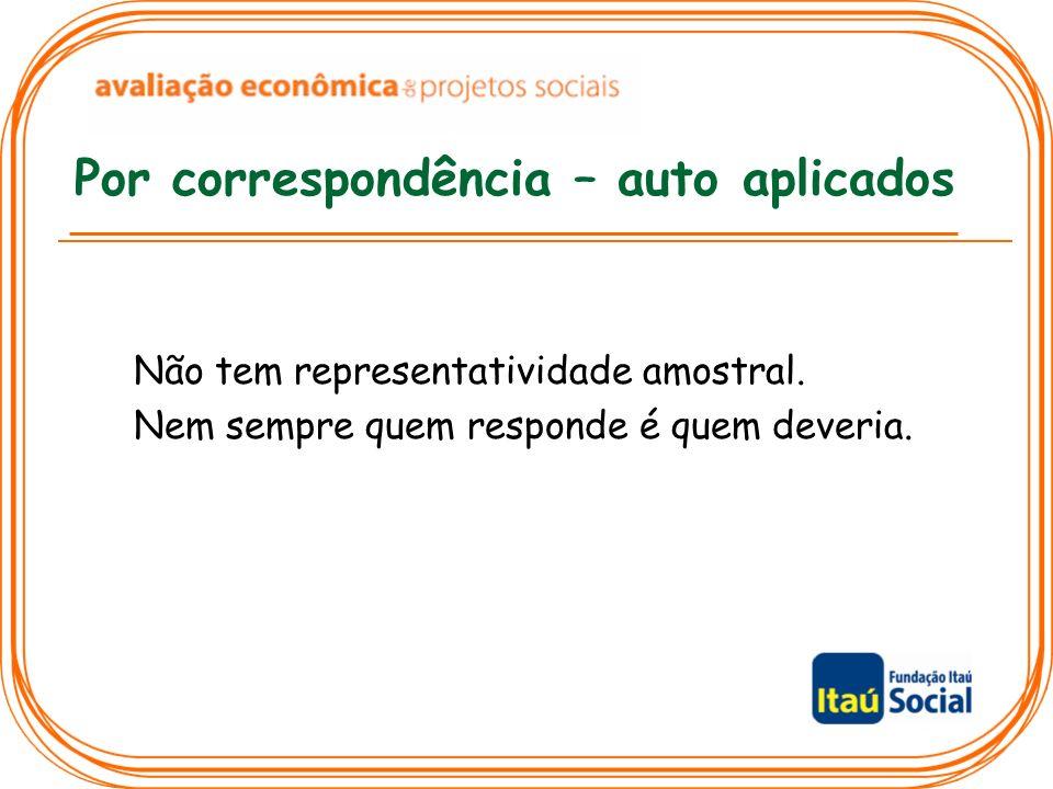 Por correspondência – auto aplicados Não tem representatividade amostral.