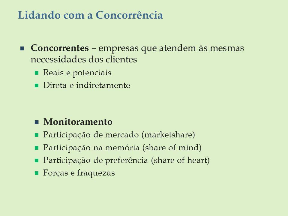 Lidando com a Concorrência Concorrentes – empresas que atendem às mesmas necessidades dos clientes Reais e potenciais Direta e indiretamente Monitoramento Participação de mercado (marketshare) Participação na memória (share of mind) Participação de preferência (share of heart) Forças e fraquezas
