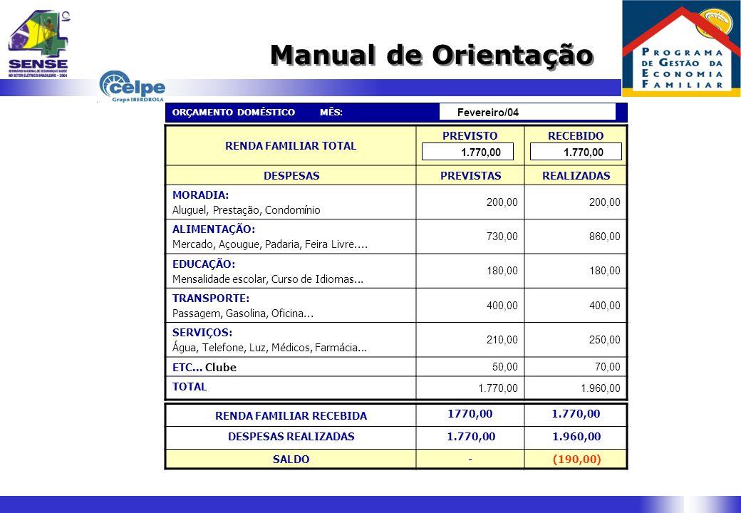 RENDA FAMILIAR TOTAL PREVISTORECEBIDO DESPESASPREVISTASREALIZADAS MORADIA: Aluguel, Prestação, Condomínio 200,00 ALIMENTAÇÃO: Mercado, Açougue, Padari