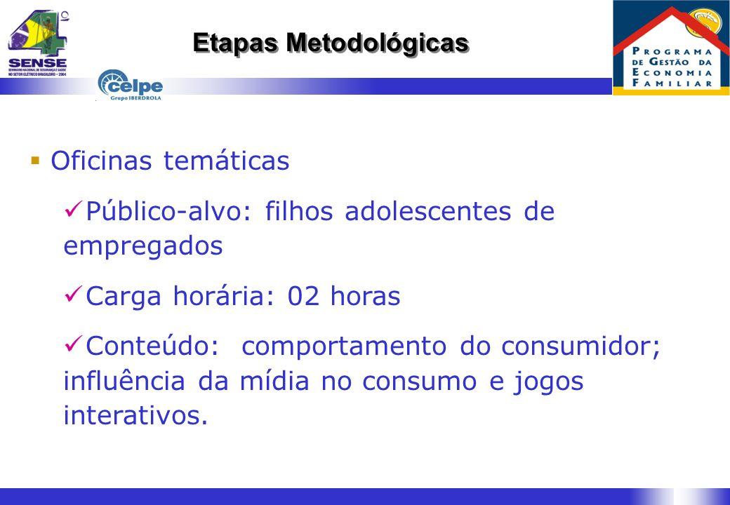 Oficinas temáticas Público-alvo: filhos adolescentes de empregados Carga horária: 02 horas Conteúdo: comportamento do consumidor; influência da mídia