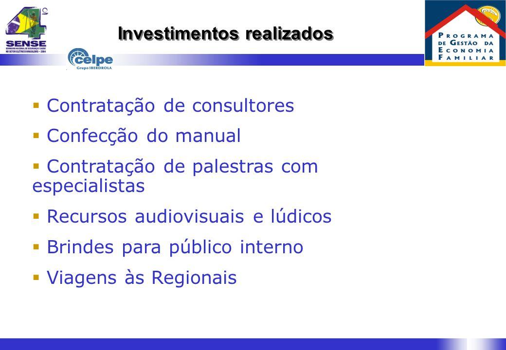 Investimentos realizados Contratação de consultores Confecção do manual Contratação de palestras com especialistas Recursos audiovisuais e lúdicos Bri