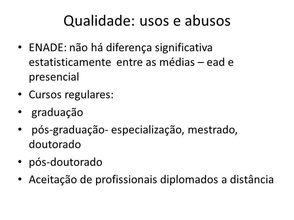 Qualidade: usos e abusos ENADE: não há diferença significativa estatisticamente entre as médias – ead e presencial Cursos regulares: graduação pós-gra