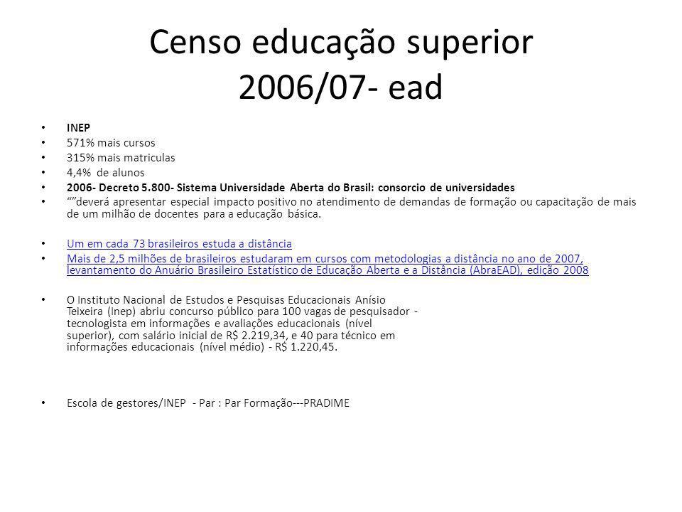 Censo educação superior 2006/07- ead INEP 571% mais cursos 315% mais matriculas 4,4% de alunos 2006- Decreto 5.800- Sistema Universidade Aberta do Bra