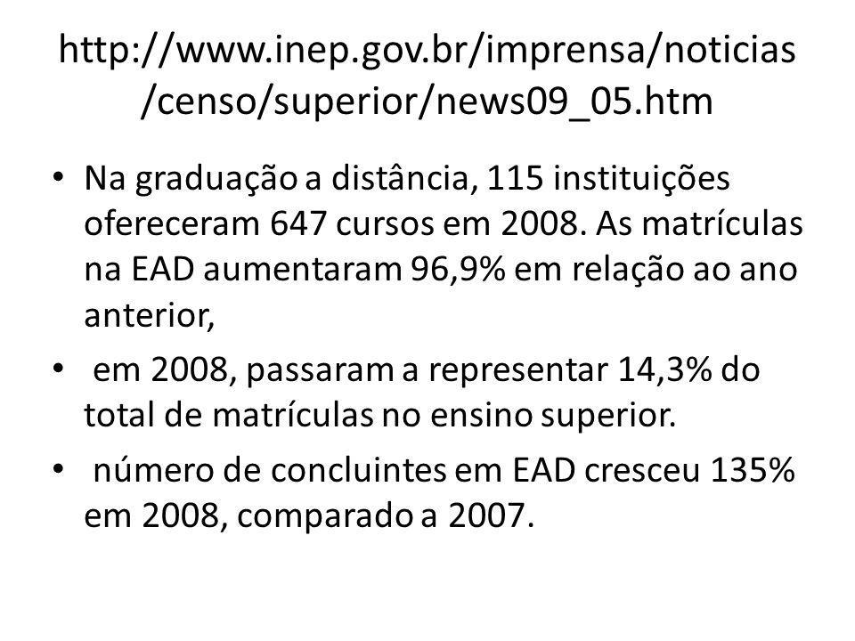 http://www.inep.gov.br/imprensa/noticias /censo/superior/news09_05.htm Na graduação a distância, 115 instituições ofereceram 647 cursos em 2008.