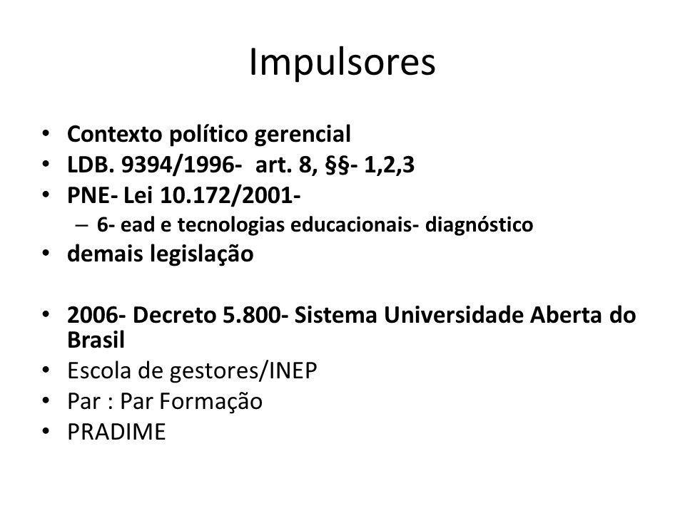 Impulsores Contexto político gerencial LDB. 9394/1996- art. 8, §§- 1,2,3 PNE- Lei 10.172/2001- – 6- ead e tecnologias educacionais- diagnóstico demais