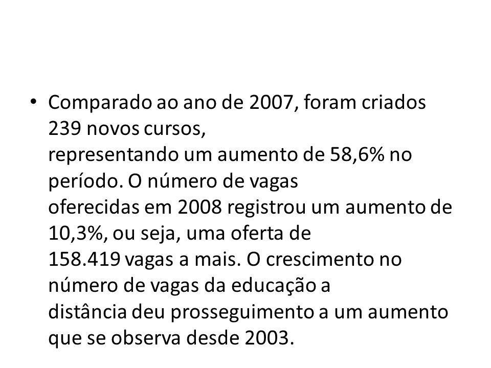 Comparado ao ano de 2007, foram criados 239 novos cursos, representando um aumento de 58,6% no período. O número de vagas oferecidas em 2008 registrou