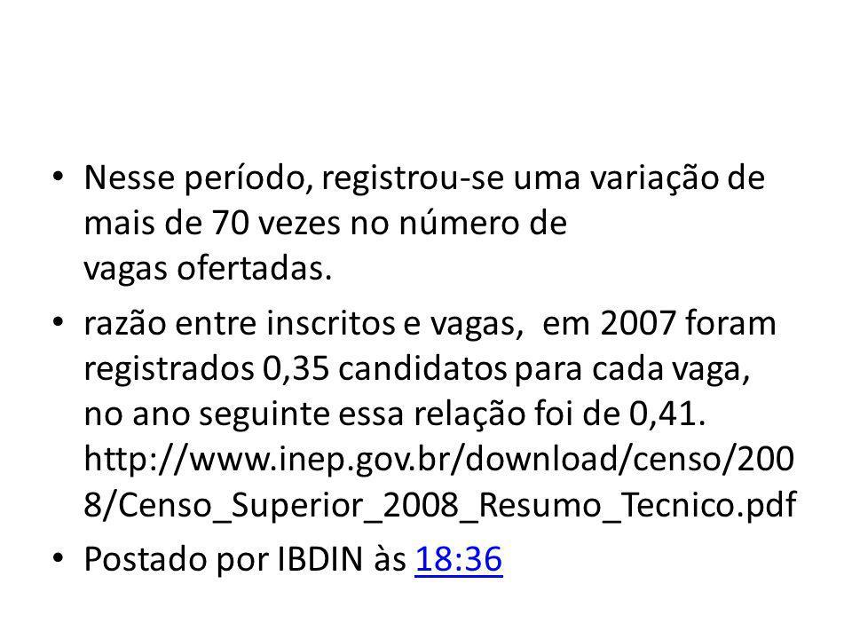 Nesse período, registrou-se uma variação de mais de 70 vezes no número de vagas ofertadas. razão entre inscritos e vagas, em 2007 foram registrados 0,