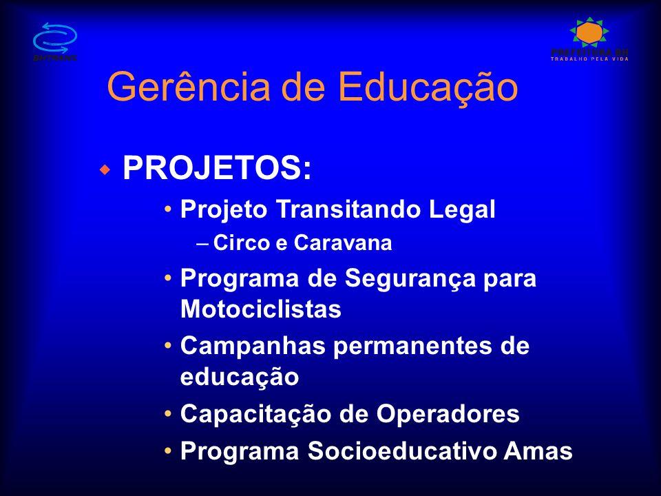 Gerência de Educação w PROJETOS: Projeto Transitando Legal –Circo e Caravana Programa de Segurança para Motociclistas Campanhas permanentes de educação Capacitação de Operadores Programa Socioeducativo Amas