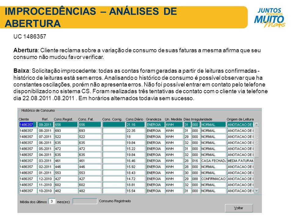 IMPROCEDÊNCIAS – ANÁLISES DE ABERTURA UC 1486357 Abertura: Cliente reclama sobre a variação de consumo de suas faturas a mesma afirma que seu consumo não mudou favor verificar.