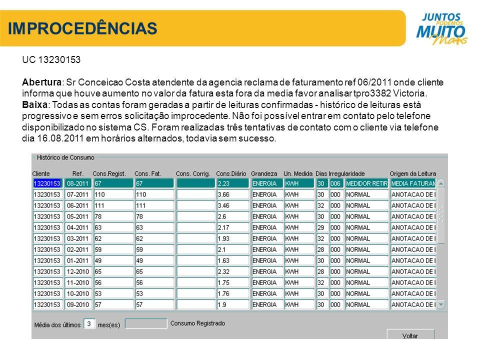 IMPROCEDÊNCIAS UC 13230153 Abertura: Sr Conceicao Costa atendente da agencia reclama de faturamento ref 06/2011 onde cliente informa que houve aumento no valor da fatura esta fora da media favor analisar tpro3382 Victoria.
