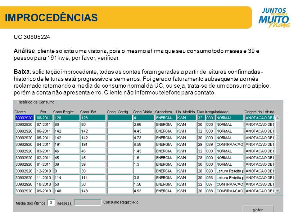 IMPROCEDÊNCIAS UC 30805224 Análise: cliente solicita uma vistoria, pois o mesmo afirma que seu consumo todo meses e 39 e passou para 191kw e, por favor, verificar.