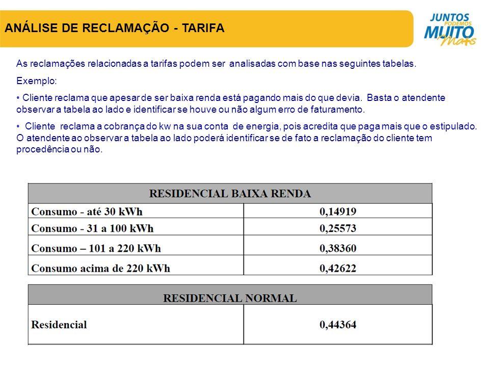 As reclamações relacionadas a tarifas podem ser analisadas com base nas seguintes tabelas.