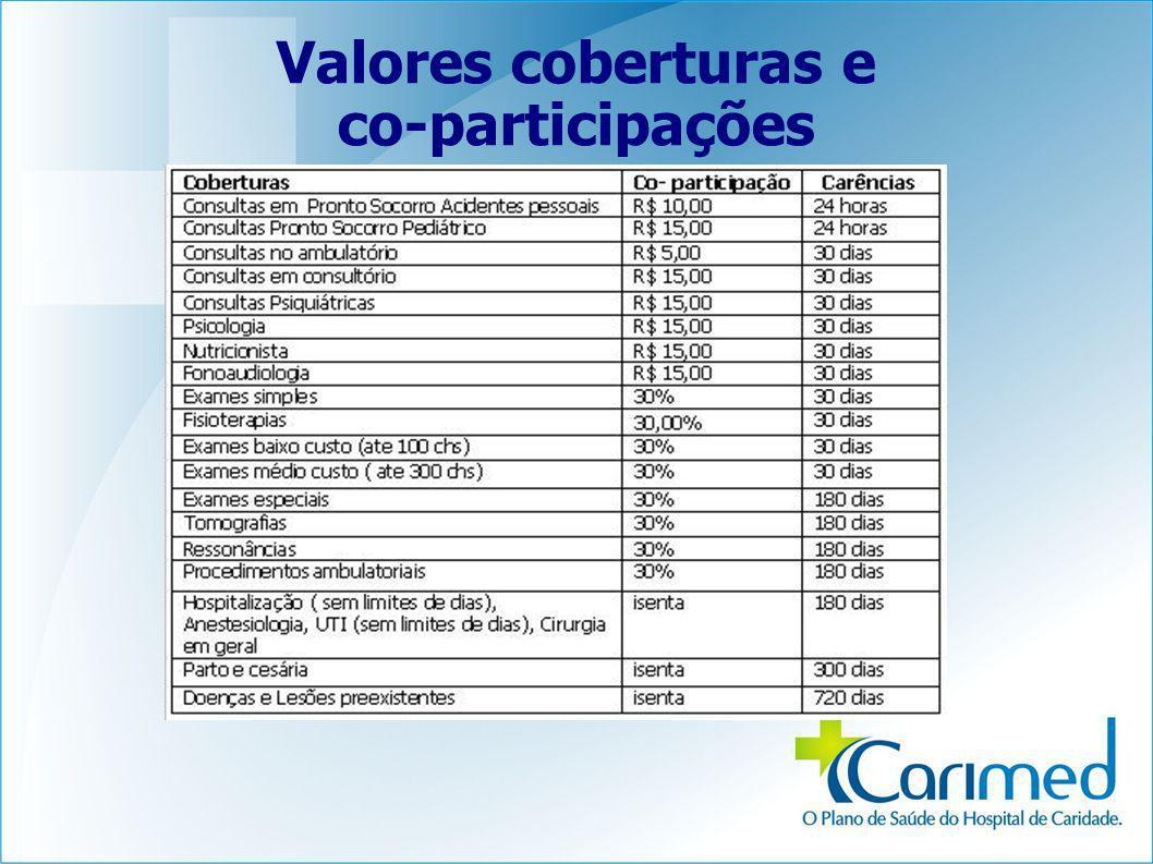 Valores coberturas e co-participações